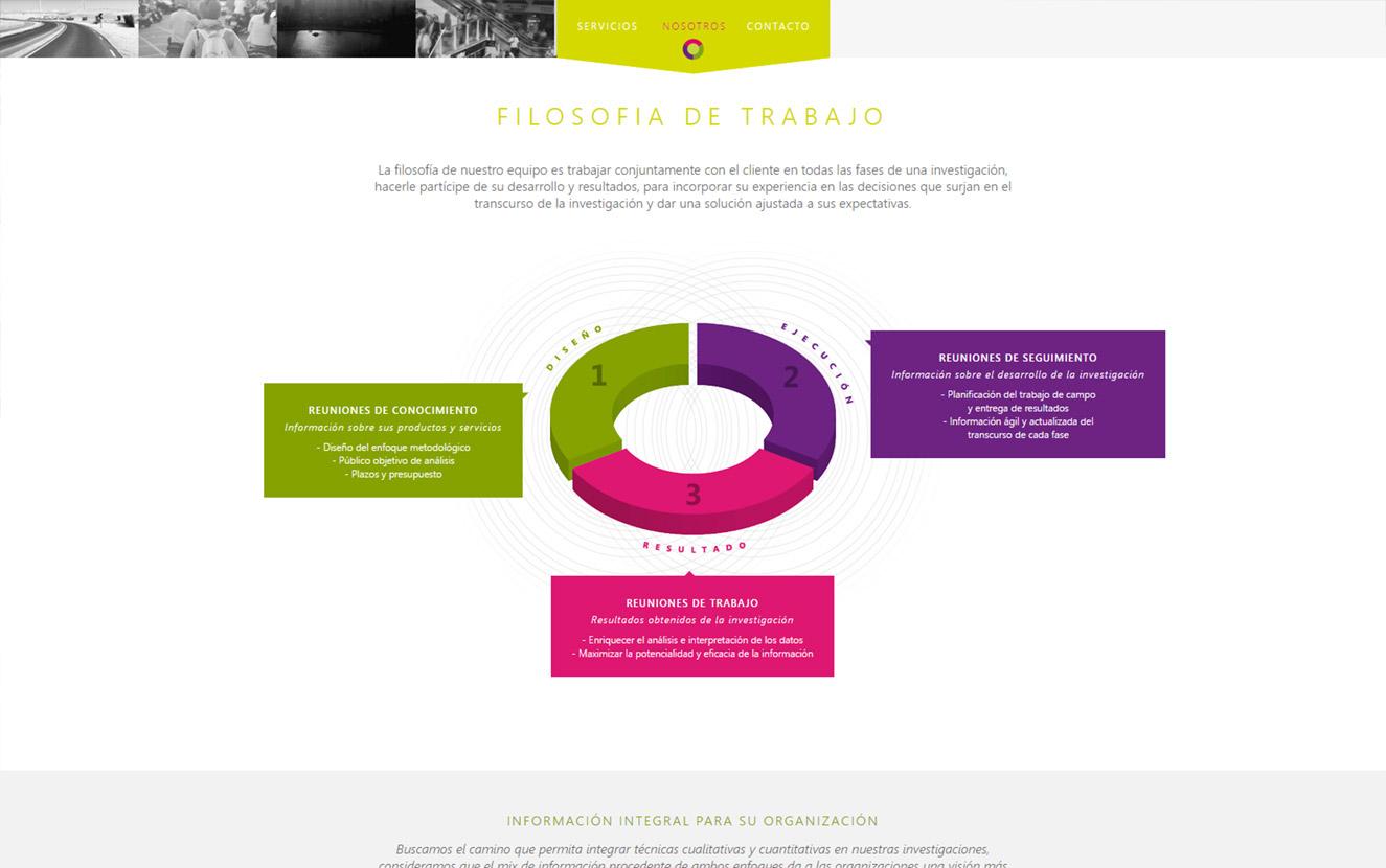 diseño web barcelona 5