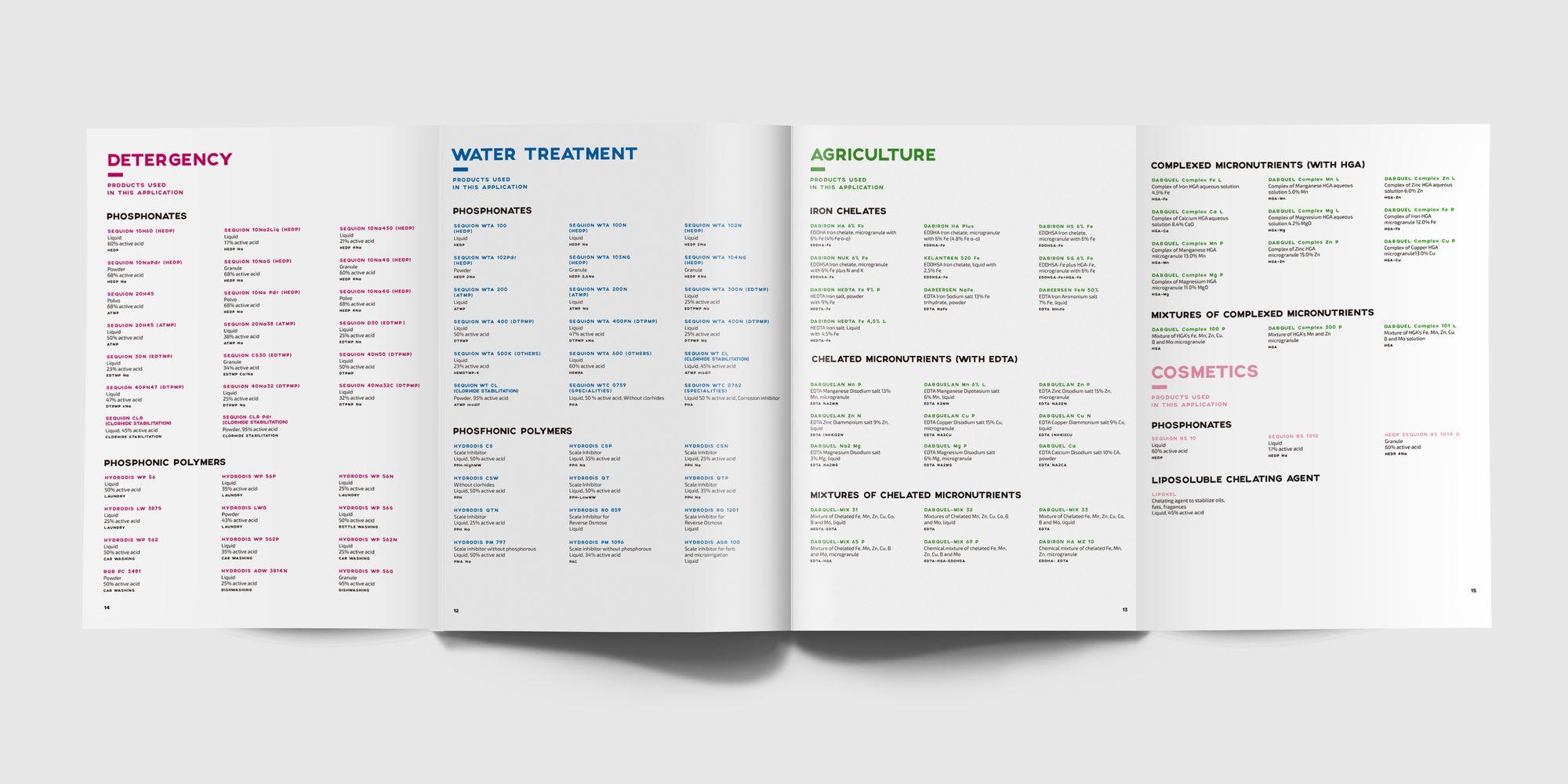 diseño grafico  Catálogo corporativo     8